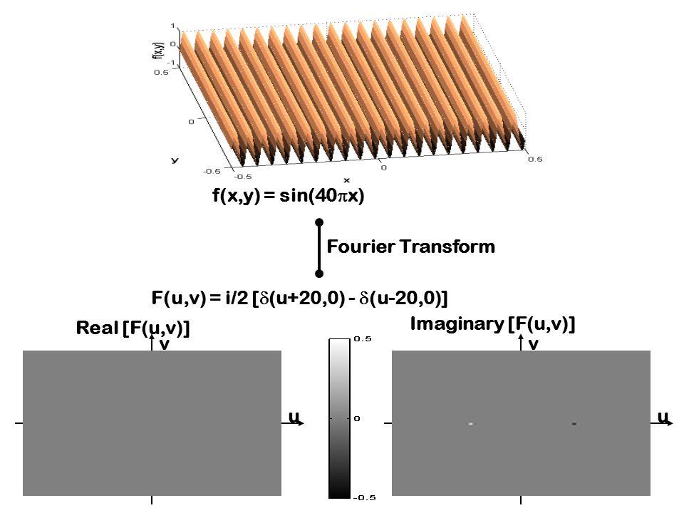 F(u,v) = i/2 [d(u+20,0) - d(u-20,0)]